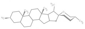 Diosgenin - INDIVIDUELLE HORMON - ERSATZ -THERAPIE & ANTI-AGING MIT NATÜRLICHEN HUMANIDENTISCHEN HORMONEN PROGESTERON * ESTRADIOL * ESTRIOL