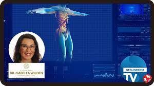 Praxis Dr. Isabella Wilden Autoimmunerkrankung - Erfahrungen mit Dr. Wilden, Ärztin in Regensburg